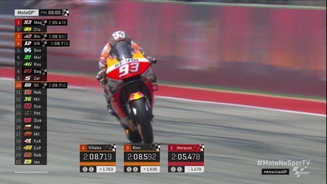 Marc Marquez faz 2'05.478 no FP4 do MotoGP