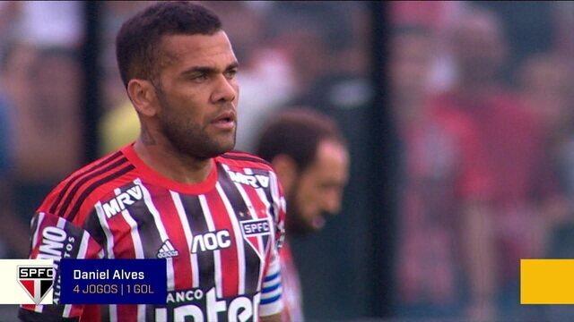 Redação SporTV debatem sobre a posição de Daniel Alves no São Paulo