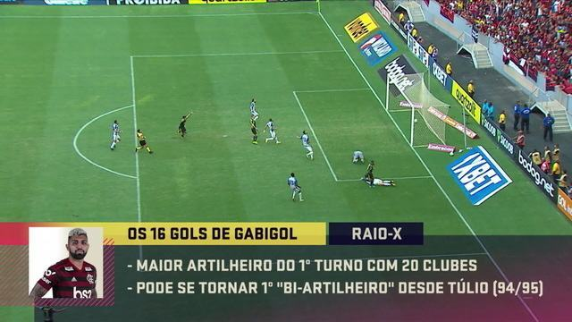 Seleção faz raio-x do artilheiro do Brasileirão Gabigol