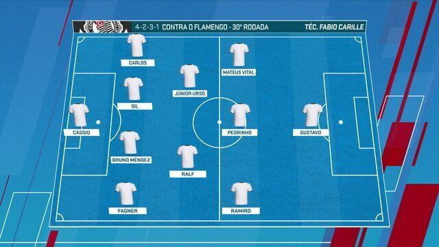 SporTV News analisa mudanças de escalações do Corinthians com Carille e com Coelho