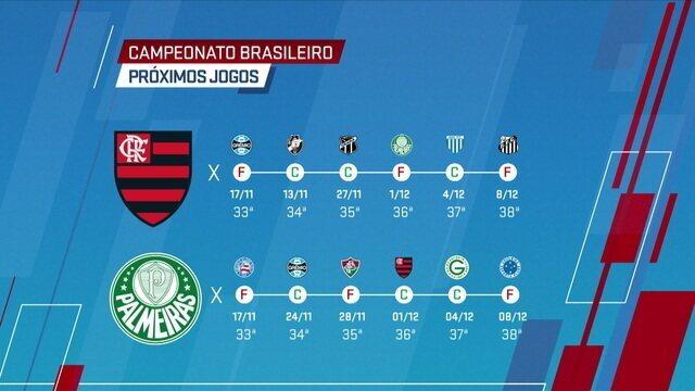 Mesa debate os próximos jogos do Flamengo e Palmeiras no Brasileirão