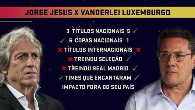 Comentaristas debatem o duelo entre Jorge Jesus e Vanderlei Luxemburgo