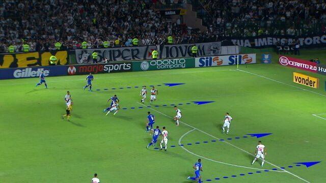 Análise tática mostra a falta de criatividade do Cruzeiro