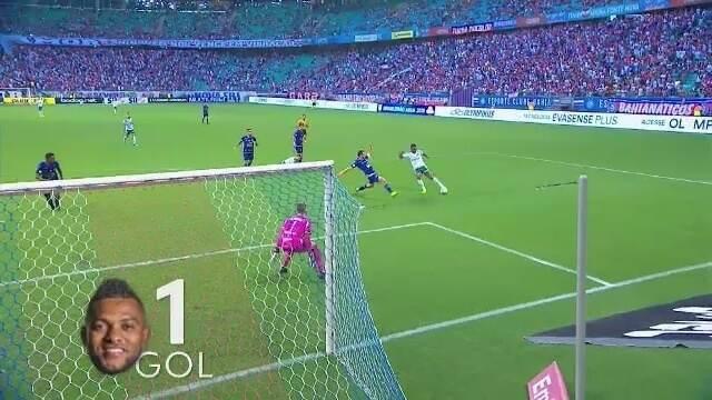 Veja o 3º bloco do Globo Esporte Acre deste sábado (07/12/2019)