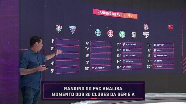 Ranking do PVC analisa momento dos 20 clubes da série A