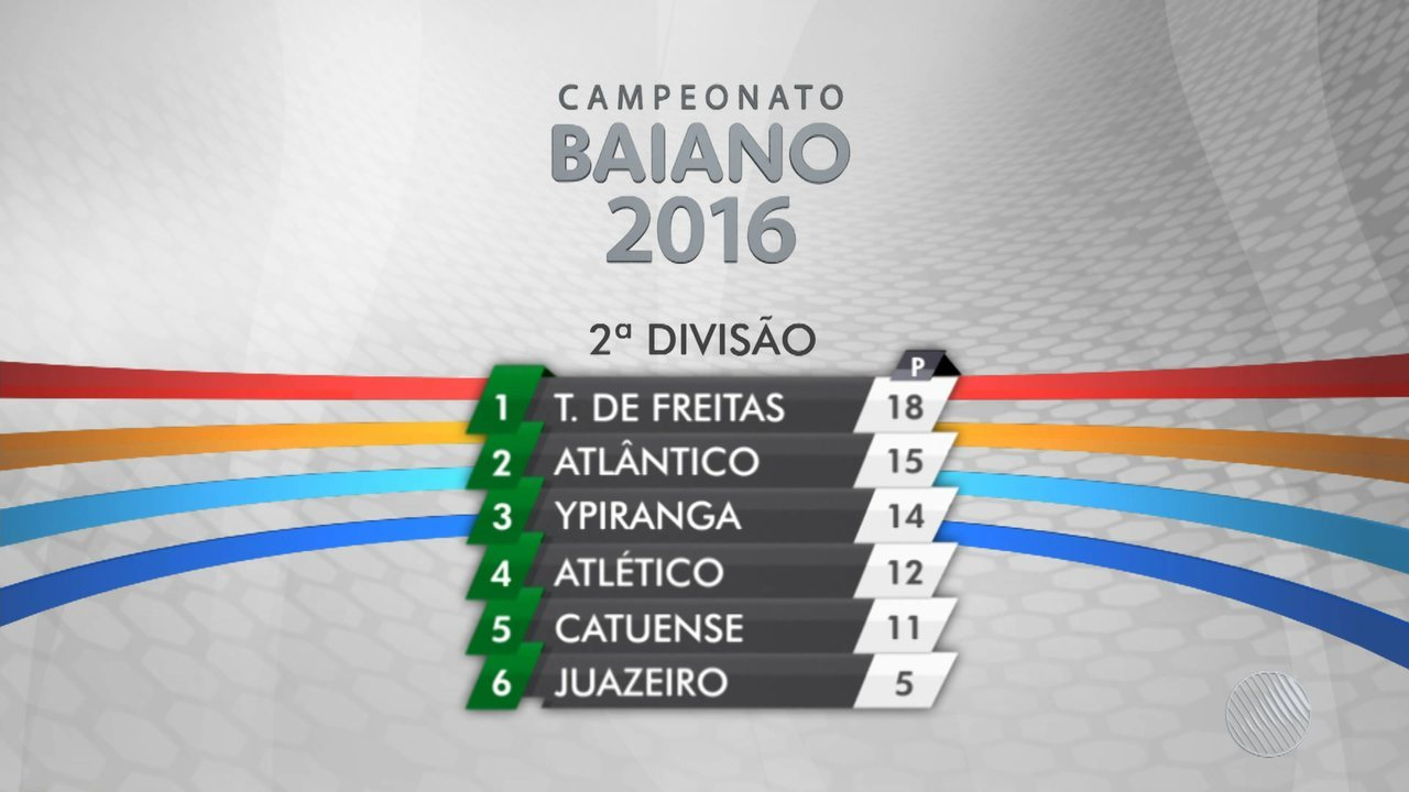 Segunda divisão do Campeonato Baiano de Futebol entra na reta final - G1  Bahia - Vídeos - Catálogo de Vídeos 340b57bb6605b