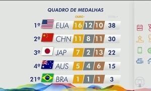EUA seguem na frente no quadro de medalhas