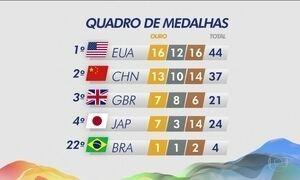 Confira como está o quadro de medalhas da Olimpíada do Rio