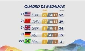 Com quatro medalhas, Brasil está em 22º lugar no ranking da Olimpíada