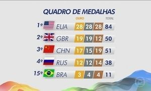 Veja como está o quadro de medalhas do Rio 2016 nesta terça-feira (16)
