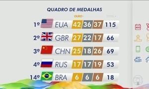 Confira o quadro de medalhas