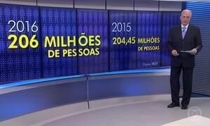 Brasil supera a marca de 206 milhões de habitantes