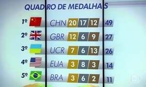 Veja o quadro de medalhas da Paralímpiada 2016 nesta sexta (9)