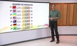 Brasil cai no quadro de medalhas da Paralimpíada