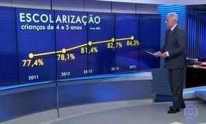 IBGE divulga retrato da população brasileira em 2015