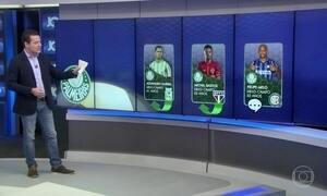 Times brasileiros se preparam para a temporada 2017