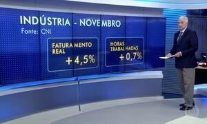 Indústria esboça leve reação em novembro, segundo dados da CNI