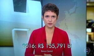 Rombo nas contas públicas supera R$ 155 bilhões em 2016