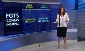 Mara Luquet fala sobre como o investir o FGTS