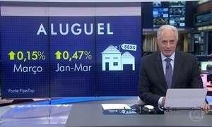 Preço médio de locação residencial no Brasil aumenta 0,15% em março