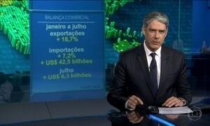 Exportações superam importações em US$ 42,5 bilhões de janeiro a julho