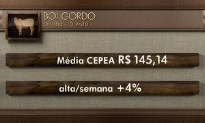 Globo Rural: cotações