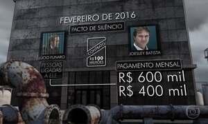 Rodrigo Janot também acusa Michel Temer de crime de obstrução de justiça