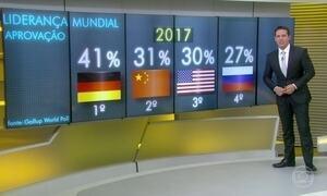 Estados Unidos já não são mais vistos como o principal líder mundial