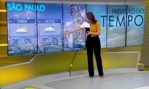Previsão é de calor em Salvador (BA) e Recife (PE)