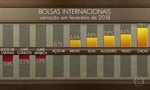 Produtos agrícolas em alta nas bolsas internacionais