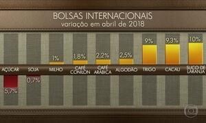 Veja as cotações dos principais produtos agrícolas nas bolsas internacionais em abril