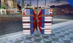 Tabela da segunda fase da Copa da Rússia começa a se formar