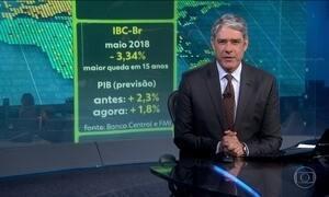 Economia encolhe 3,34% em maio, segundo índice do BC