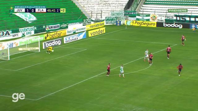 Juventude x Flamengo - Melhores Momentos do 1º Tempo