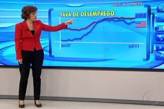 Miriam Leitão comenta sobre crise internacional - A jornalista ressalta que a crise piorou bastante. Ela mostra ainda que, no mundo inteiro, de maio a setembro, o valor de todas as ações das bolsas caiu de US$ 56 trilhões para US$ 47 trilhões.