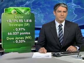 Cotação do dólar sobe e fecha cotado a R$ 1,818 - As bolsas de valores de São Paulo e de Nova York se desvalorizaram.