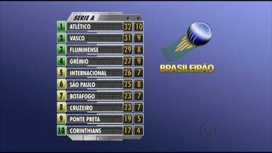 Galo mantém liderança do Campeonato Brasileiro após jogos do fim de semana - Veja classificação dos outros times na tabela.