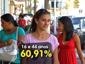 Tangará da Serra tem maior número de eleitoras do estado - O TSE divulgou o perfil dos eleitores no Brasil e em Mato Grosso, a maioria é composta por homens. Mas em Tangará da Serra, as mulheres são maioria e grande parte da população está consciente sobre a importância do voto.