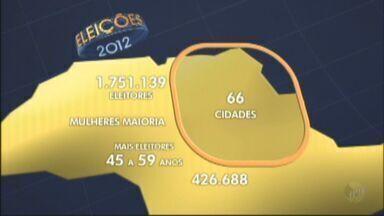 Jornal da EPTV mostra perfil do eleitorado na região de Ribeirão Preto - São 1,7 milhão de eleitores nas 66 cidades de cobertura da EPTV de Ribeirão.