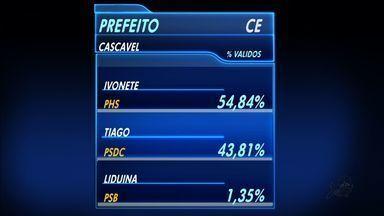 Veja a votação nas principais cidades do litoral leste, do Ceará - Confira os resultados.
