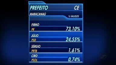 Veja como foi a votação em Caucaia e Maracanaú - Veja os detalhes com Allyson Oliveira.