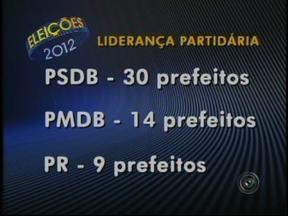 PSDB elege 30 prefeitos no Centro-Oeste Paulista - O voto do eleitor serviu também para consolidar o PSDB como o principal partido no Centro-Oeste Paulista. Ele conseguiu eleger trinta prefeitos em várias cidades, como Botucatu e Ourinhos.