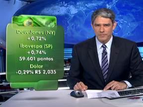 Crescimento das vendas do varejo nos EUA anima investidores - As bolsas de Nova York e de São Paulo fecharam em alta. Também contribuíram números positivos da balança comercial e da inflação na China. No Brasil, o dólar caiu para R$ 2,035.