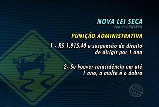 Regras que tornam a Lei Seca mais rígida entraram em vigor hoje - As regras que tornam a Lei Seca mais rígida entraram em vigor hoje. O projeto de lei que contém as mudanças no Código Brasileiro de Trânsito foi sancionado ontem, sem vetos, pela presidente Dilma Rousseff