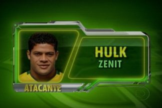 Jogador paraibano Hulk permanece na seleção brasileira - Veja também os jogos de times paraibanos na Copa do Nordeste e também do Campeonato Paraibano.