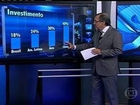 Economia brasileira deve crescer 3% em 2013 - O governo previu, em 2012, uma queda no PIB brasileiro. No entanto, os números relatados por bancos e agências do mercado financeiros mostram que a queda foi ainda menor. A economia do país começou bem em 2013, segundo o ministro da Fazenda.