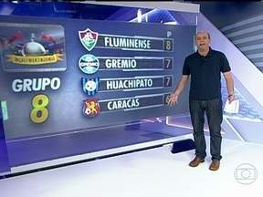 Globo Esporte Rio - segundo bloco - 18/04/2013 - Globo Esporte Rio - segundo bloco - 18/04/2013