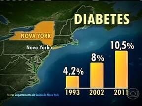 Mais de 10% dos adultos estão com diabetes em Nova York - A Secretaria de Saúde americana alertou para um dado perigoso: cerca de 10% das pessoas de Nova York, estão com diabetes. Segurando a Secretaria de Saúde, a doença virou uma epidemia.