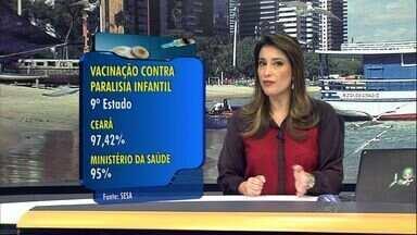 Ceará está entre os 10 estados com melhor desempenho na vacinação contra pólio - Ceará imunizou 96% das crianças com até cinco anos de idade.