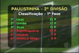Três dos quatros times do Alto Tietê se classificam para a próxima fase da Segunda Divisão - Veja como ficou a poutuação final dos tiems da região e os novos adversários da segunda fase